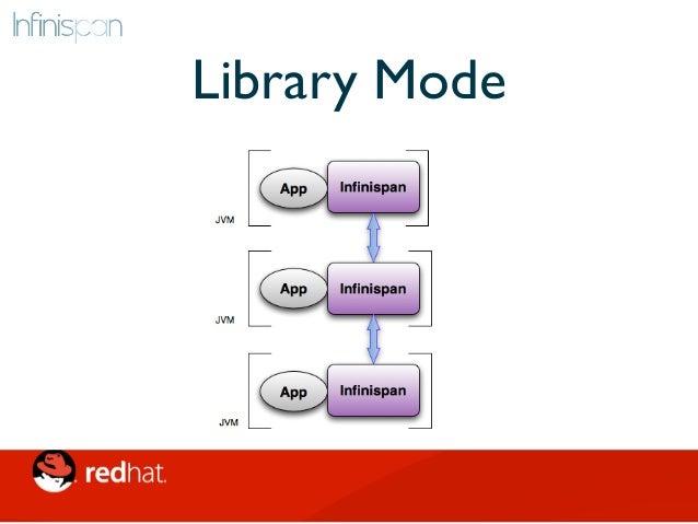 Memcached protocol • Protocollo text based molto diffuso • Clustering • State sharing • Non ha configurazione dinamica: se ...