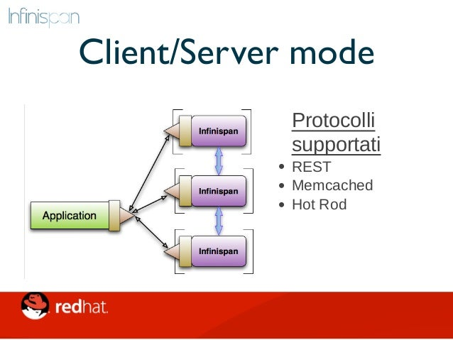 Confronto protocolli Protocol Client Libs Smart Routing Load Balancing/ Failover TX Listeners M/R Dist Querying Cluster se...