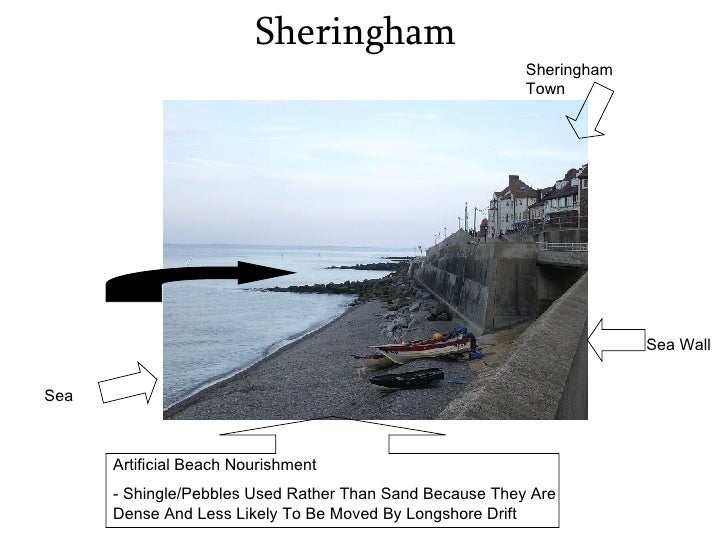 sheringham geography coursework
