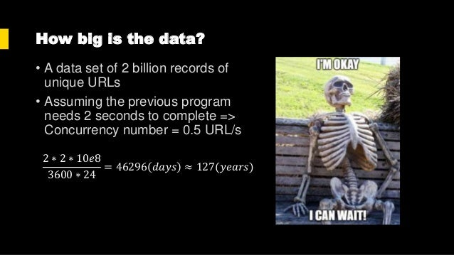 What is the concurrency number we need to complete the dataset in X days?