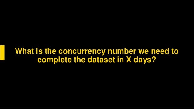 What is the concurrency number we need? • Goal: X=7 Days • 2 billions URLs • Current concurrency 0.5 URL/s. 2 ∗ 10𝑒8 X ∗ 3...