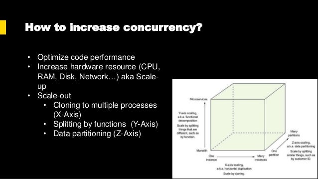 Optimize code • Pros • Most effective if we found a bottleneck that can increase performance to 661,300% • Save infrastruc...