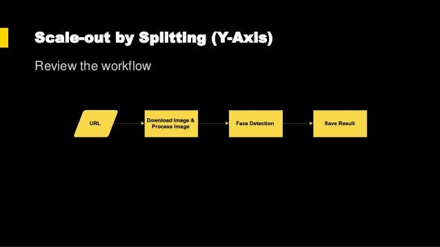 Scale-out by Splitting (Y-Axis) • Download and resize image using CPU • Face detection on GPU is faster Reference: https:/...