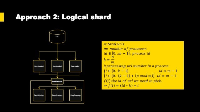 Approach 2: Logical shard Solve Race Condition Faul tolerance Comunication Types Notes Solved + No rework + Need to downlo...
