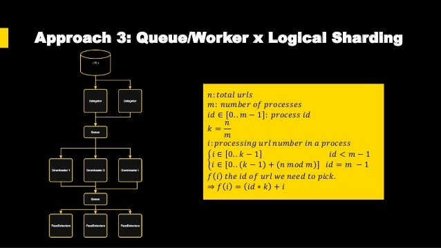 Approach 3: Queue/Worker x Logical Sharding Solve Race Condition Faul tolerance Comunication Types Notes Solved + No Rewor...