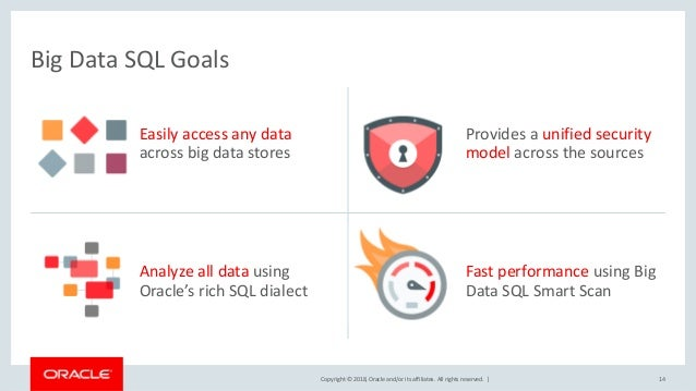 Copyright © 2018, Oracle and/or its affiliates. All rights reserved.   Big Data SQL Goals Easily access any data across bi...