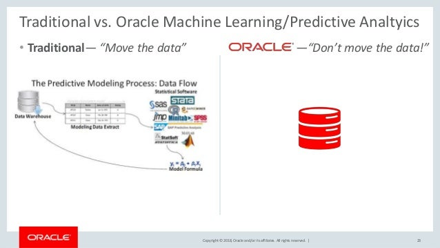 Copyright © 2018, Oracle and/or its affiliates. All rights reserved.   Traditional vs. Oracle Machine Learning/Predictive ...