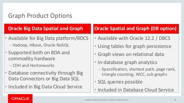 Copyright © 2018, Oracle and/or its affiliates. All rights reserved.   Oracle Big Data Spatial and Graph • Available for B...