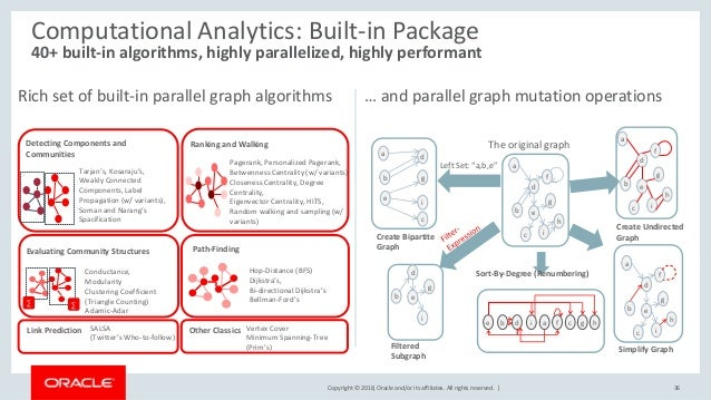 Copyright © 2018, Oracle and/or its affiliates. All rights reserved.   Rich set of built-in parallel graph algorithms … an...