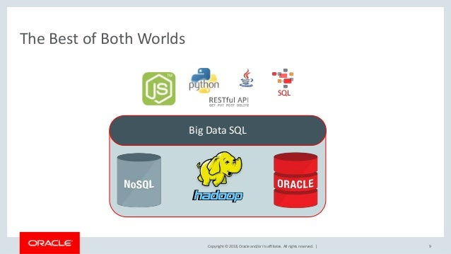 Copyright © 2018, Oracle and/or its affiliates. All rights reserved.   Big Data SQL The Best of Both Worlds 9 SQL