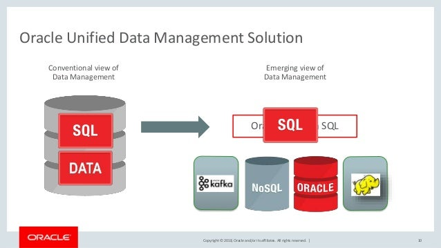 Copyright © 2018, Oracle and/or its affiliates. All rights reserved.   10 Oracle Unified Data Management Solution Conventi...