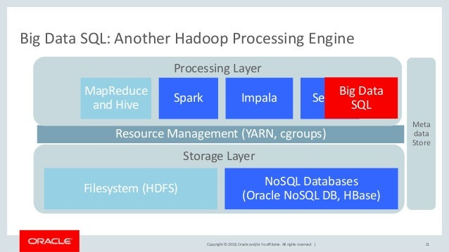 Copyright © 2018, Oracle and/or its affiliates. All rights reserved.   Storage Layer 11 Big Data SQL: Another Hadoop Proce...