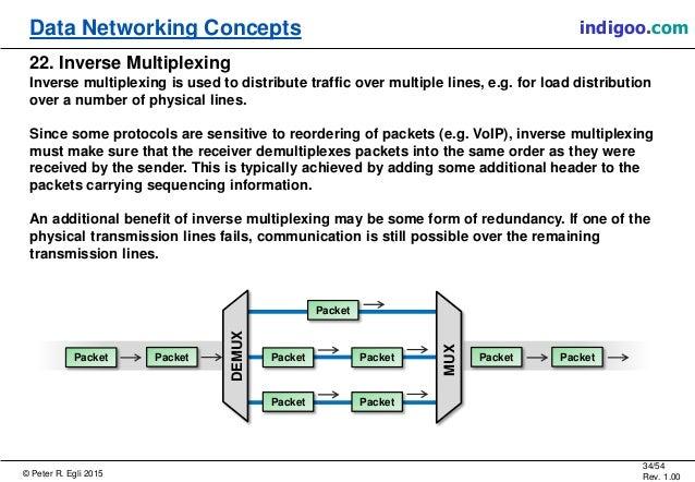 © Peter R. Egli 2015 34/54 Rev. 1.00 indigoo.comData Networking Concepts 22. Inverse Multiplexing Inverse multiplexing is ...