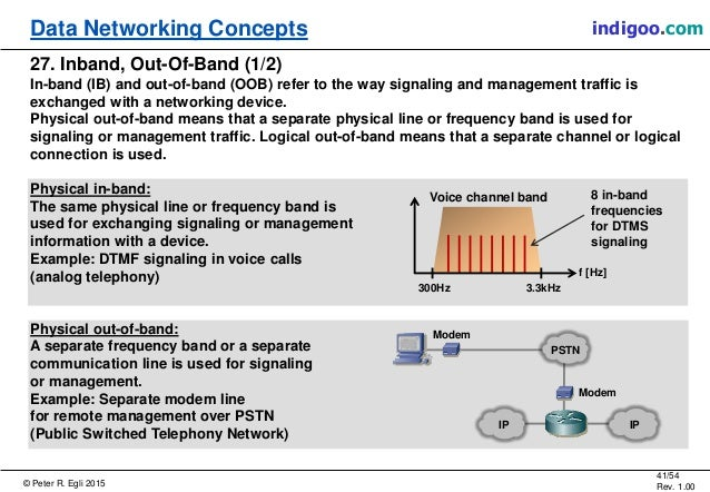 © Peter R. Egli 2015 41/54 Rev. 1.00 indigoo.comData Networking Concepts 27. Inband, Out-Of-Band (1/2) In-band (IB) and ou...