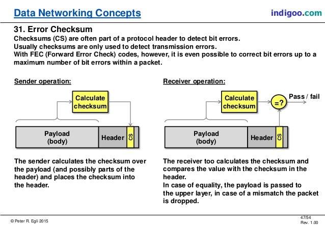 © Peter R. Egli 2015 47/54 Rev. 1.00 indigoo.comData Networking Concepts 31. Error Checksum Checksums (CS) are often part ...