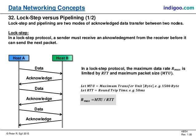 © Peter R. Egli 2015 48/54 Rev. 1.00 indigoo.comData Networking Concepts 32. Lock-Step versus Pipelining (1/2) Lock-step a...