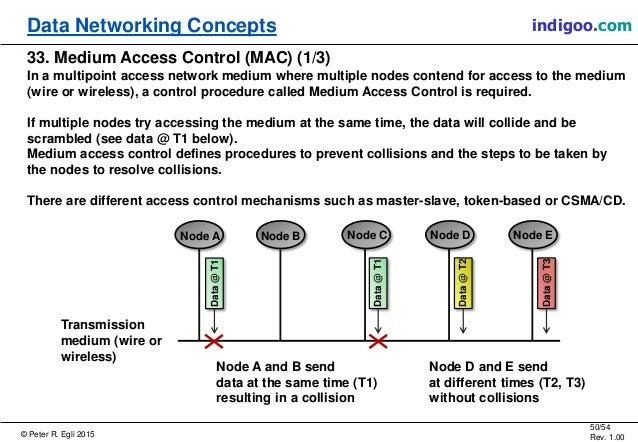 © Peter R. Egli 2015 50/54 Rev. 1.00 indigoo.comData Networking Concepts 33. Medium Access Control (MAC) (1/3) In a multip...