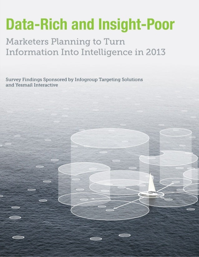 Table of Contents	 Executive Summary	 3	 Key Findings	 4	 A Look Back at 2012	 5	 A Look Ahead at 2013	 5-6	 Data Collecti...