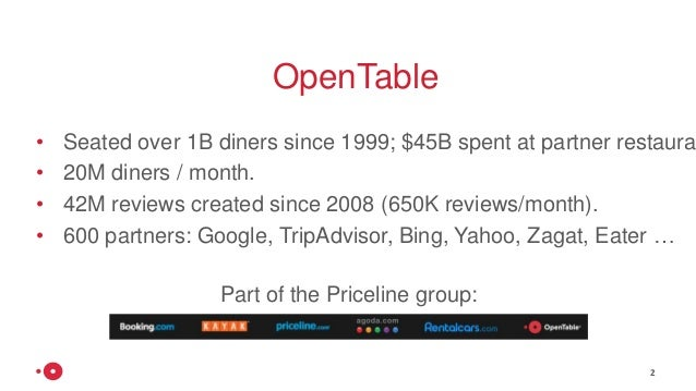 Data Science For The Hospitality Domain OpenTable - Google open table