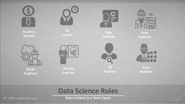 Data Science is a Team Sport Slide 3