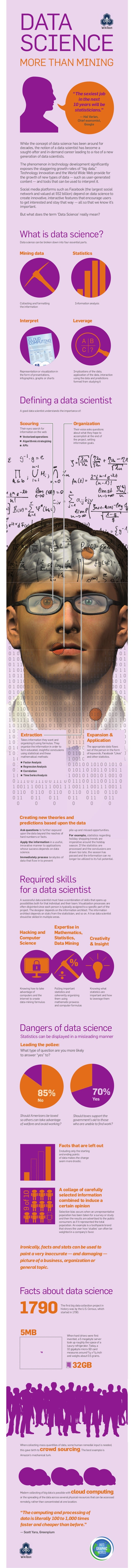 """DATASCIENCEMORE THAN MINING                                                 """"The sexiest job                              ..."""