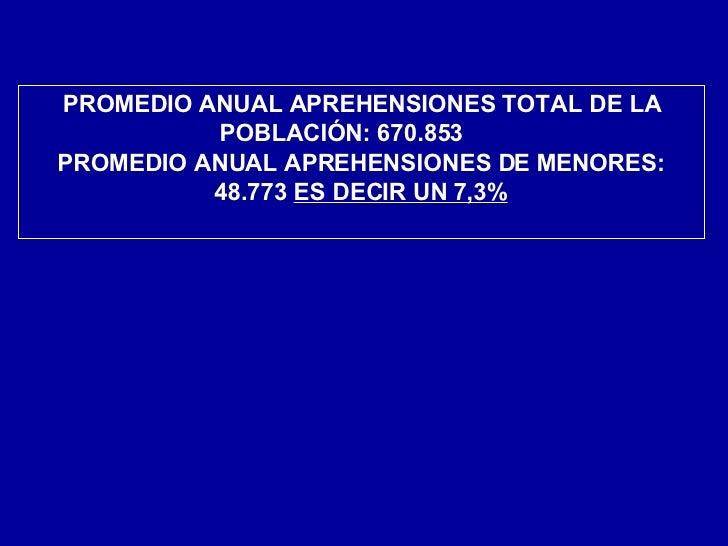 PROMEDIO ANUAL APREHENSIONES TOTAL DE LA POBLACIÓN: 670.853  PROMEDIO ANUAL APREHENSIONES DE MENORES: 48.773  ES DECIR UN ...
