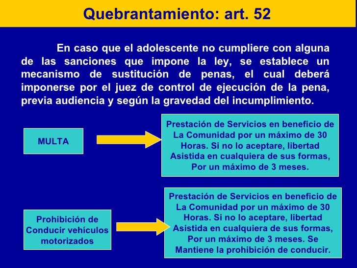 En caso que el adolescente no cumpliere con alguna de las sanciones que impone la ley, se establece un mecanismo de sustit...
