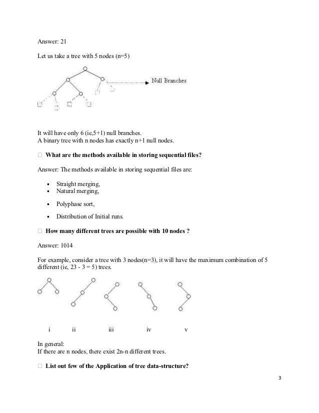 Data structure-questions.