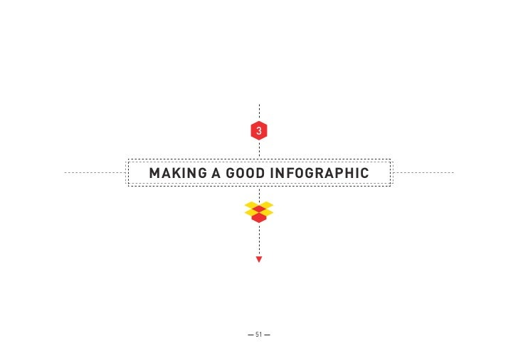 3MAKING A GOOD INFOGRAPHIC            51