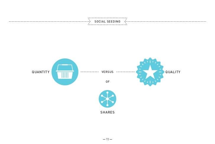 SOCIAL SEEDINGQUANTITY      VERSUS        QUALITY                OF              SHARES                 72