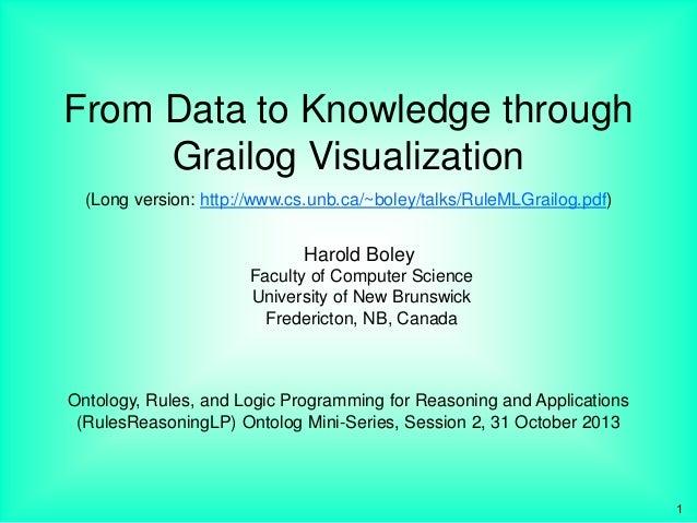 From Data to Knowledge through Grailog Visualization (Long version: http://www.cs.unb.ca/~boley/talks/RuleMLGrailog.pdf)  ...