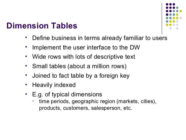 Dimension Tables <ul><li>Define business in terms already familiar to users </li></ul><ul><li>Implement the user interface...