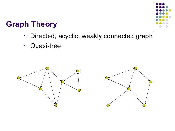Graph Theory <ul><li>Directed, acyclic, weakly connected graph </li></ul><ul><li>Quasi-tree </li></ul>