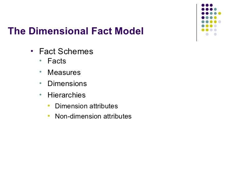 The Dimensional Fact Model <ul><li>Fact Schemes </li></ul><ul><ul><li>Facts </li></ul></ul><ul><ul><li>Measures </li></ul>...
