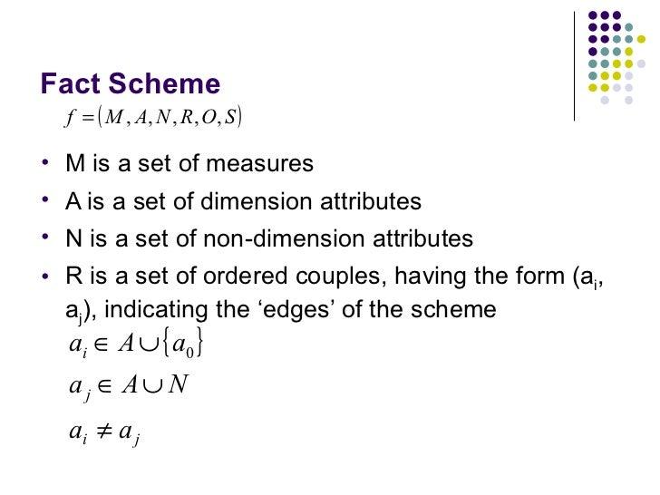 Fact Scheme <ul><li>M is a set of measures </li></ul><ul><li>A is a set of dimension attributes </li></ul><ul><li>N is a s...