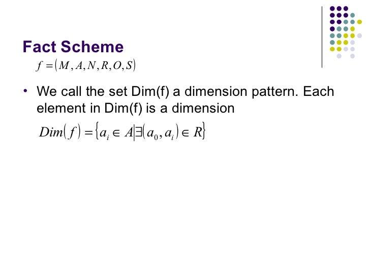 Fact Scheme <ul><li>We call the set Dim(f) a dimension pattern. Each element in Dim(f) is a dimension </li></ul>