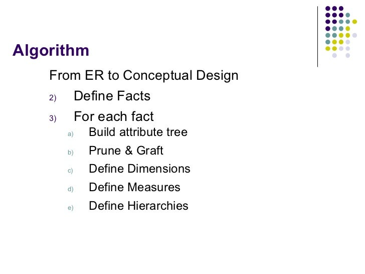 Algorithm <ul><li>From ER to Conceptual Design </li></ul><ul><li>Define Facts </li></ul><ul><li>For each fact </li></ul><u...
