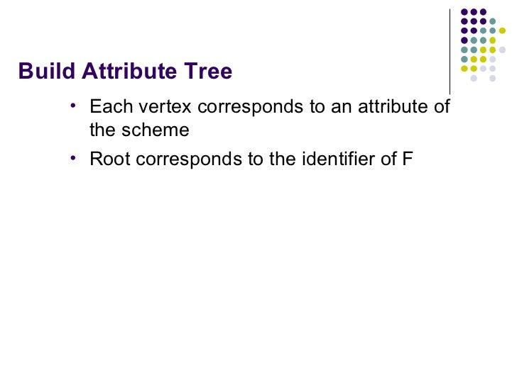 Build Attribute Tree <ul><li>Each vertex corresponds to an attribute of the scheme </li></ul><ul><li>Root corresponds to t...