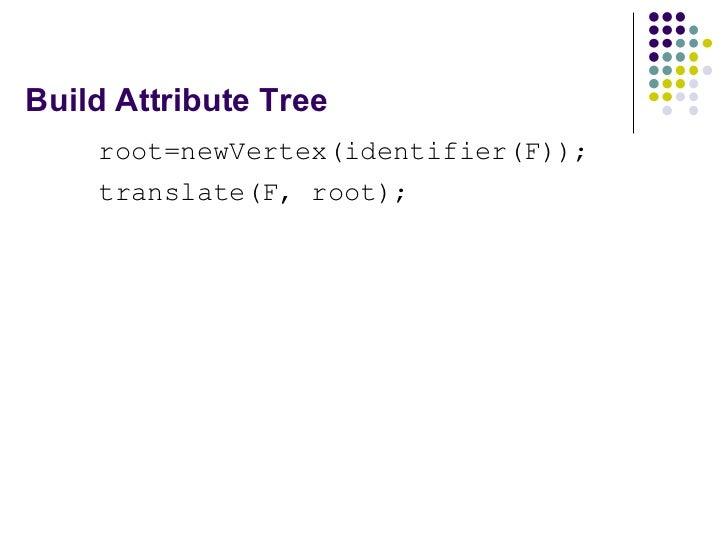 Build Attribute Tree <ul><li>root=newVertex(identifier(F)); </li></ul><ul><li>translate(F, root); </li></ul>