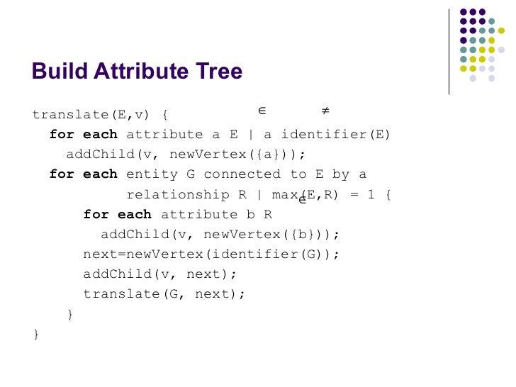 Build Attribute Tree <ul><li>translate(E,v) { </li></ul><ul><li>for each  attribute a E   a identifier(E) </li></ul><ul><l...