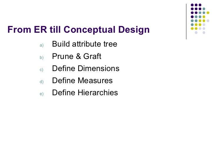 From ER till Conceptual Design <ul><ul><li>Build attribute tree </li></ul></ul><ul><ul><li>Prune & Graft </li></ul></ul><u...