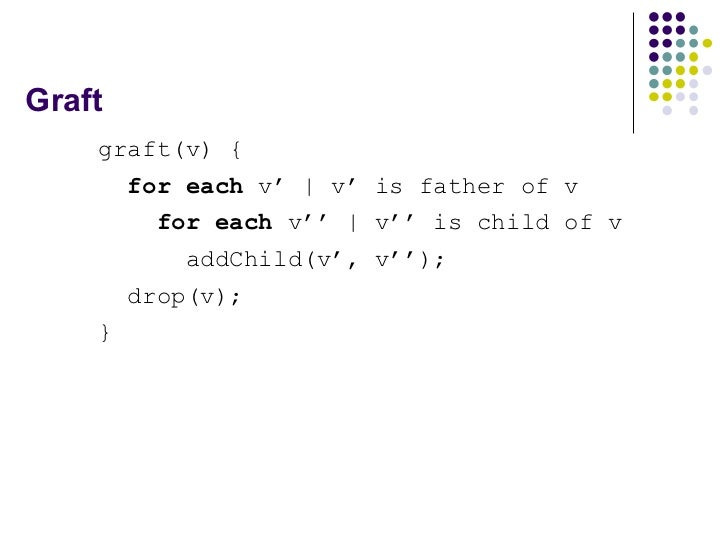 Graft <ul><li>graft(v) { </li></ul><ul><li>for each  v'   v' is father of v </li></ul><ul><li>for each  v''   v'' is child...