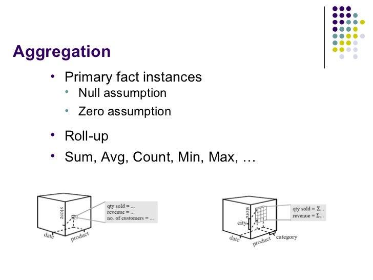 Aggregation <ul><li>Primary fact instances </li></ul><ul><ul><li>Null assumption </li></ul></ul><ul><ul><li>Zero assumptio...