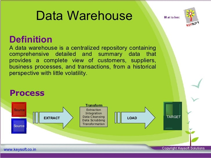 definition of data warehousing essay Chapter 21 web mining — concepts, applications, and research directions jaideep srivastava, prasanna desikan, vipin kumar web mining is the application of data mining techniques to extract knowledge.