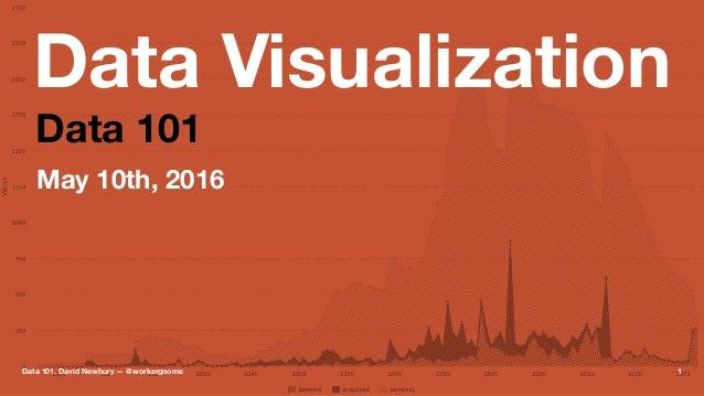 Data Visualization Data 101 May 10th, 2016 Data 101. David Newbury — @workergnome 1