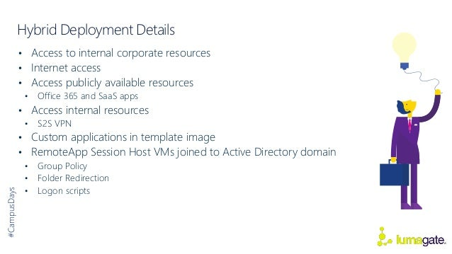 building azure remoteapp microsoft campus days 2014 sample privacy policy