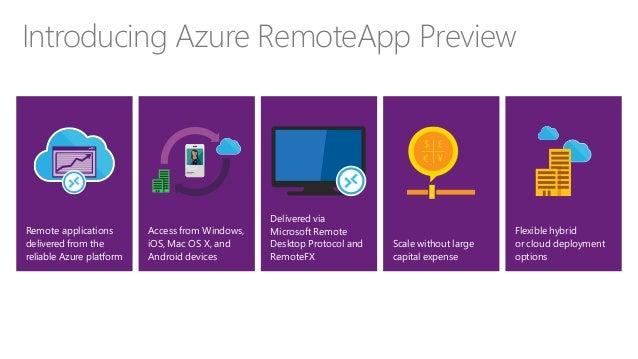 Building Azure Remoteapp Microsoft Campus Days 2014