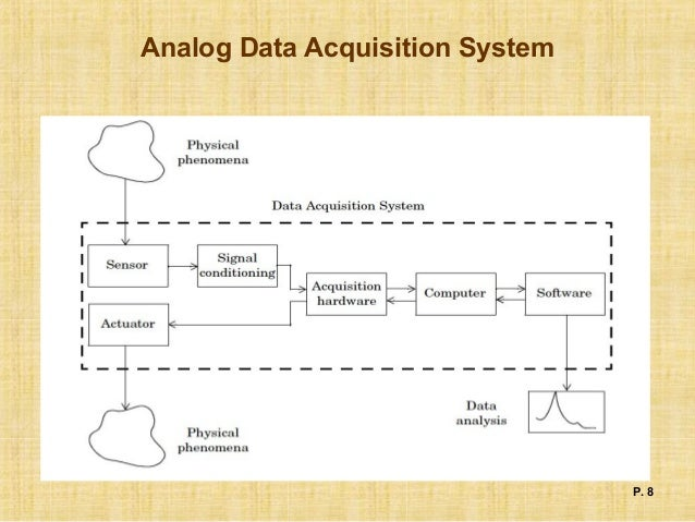 Data acquisition &