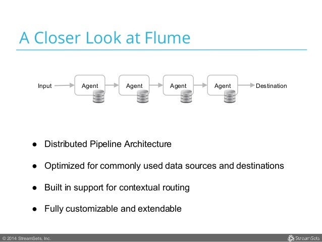 A Closer Look at Flume  Input Agent Agent Agent Agent Destination  ● Distributed Pipeline Architecture  ● Optimized for co...