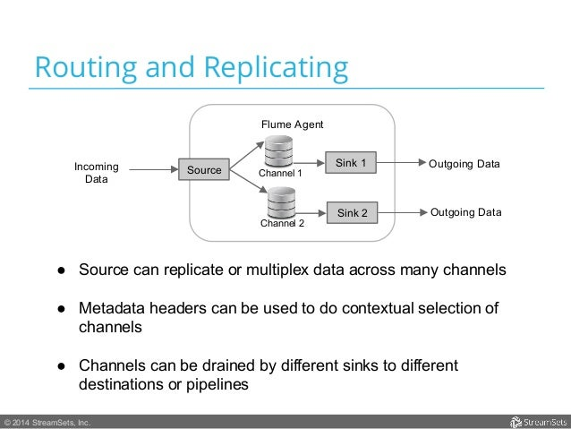 Routing and Replicating  © 2014 StreamSets, Inc.  Flume Agent  Source Sink 1  Channel 1 Incoming  Data  Outgoing Data  Cha...
